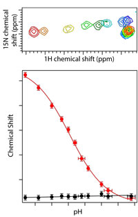 Titration image